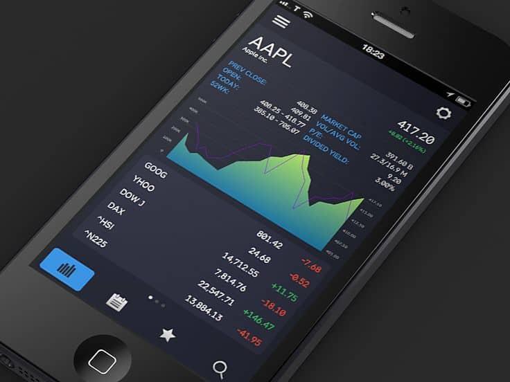 Borsa Takibi Nasıl Yapılır?